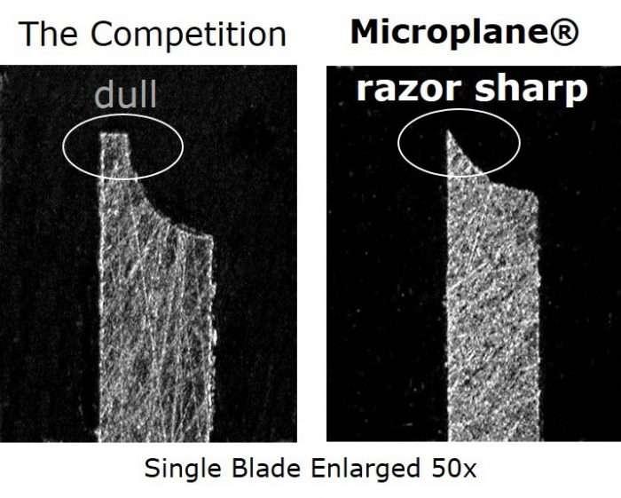 MicroplaneSharp